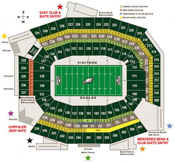Phillysbl com philadelphia eagles sbl club seat season ticket